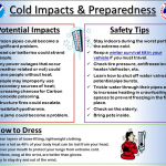 Safety tips for upcoming winter weather conditions